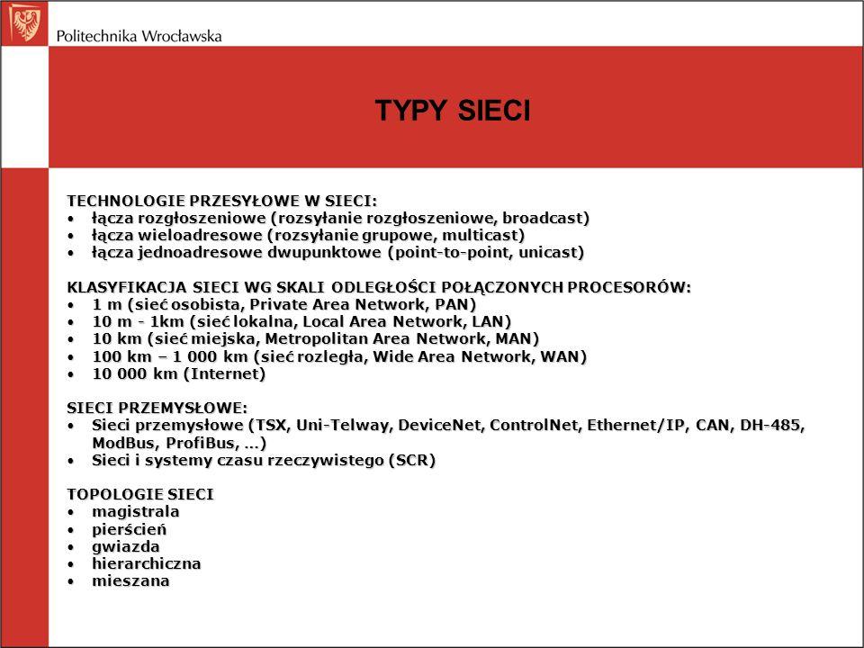TECHNOLOGIE DOSTĘPU DO SIECI MODELE ODNIESIENIA OSI (Open System Interconnections): Warstwa fizyczna Warstwa łącza danych Warstwa sieciowa Warstwa transportowa Warstwa sesji Warstwa prezentacji Warstwa aplikacji DOSTĘP DO SIECI: Publiczna sieć komutowana (analogowa) - modem Publiczna sieć komutowana (cyfrowa) – xDSL (ADSL) Dedykowane łącza cyfrowe Sieci bezprzewodowe Telefonia mobilna Telewizja kablowa Telewizja satelitarna PROTOKOŁY DOSTĘPU DO SIECI: TCP/IP IPX/SPX NETBUI …