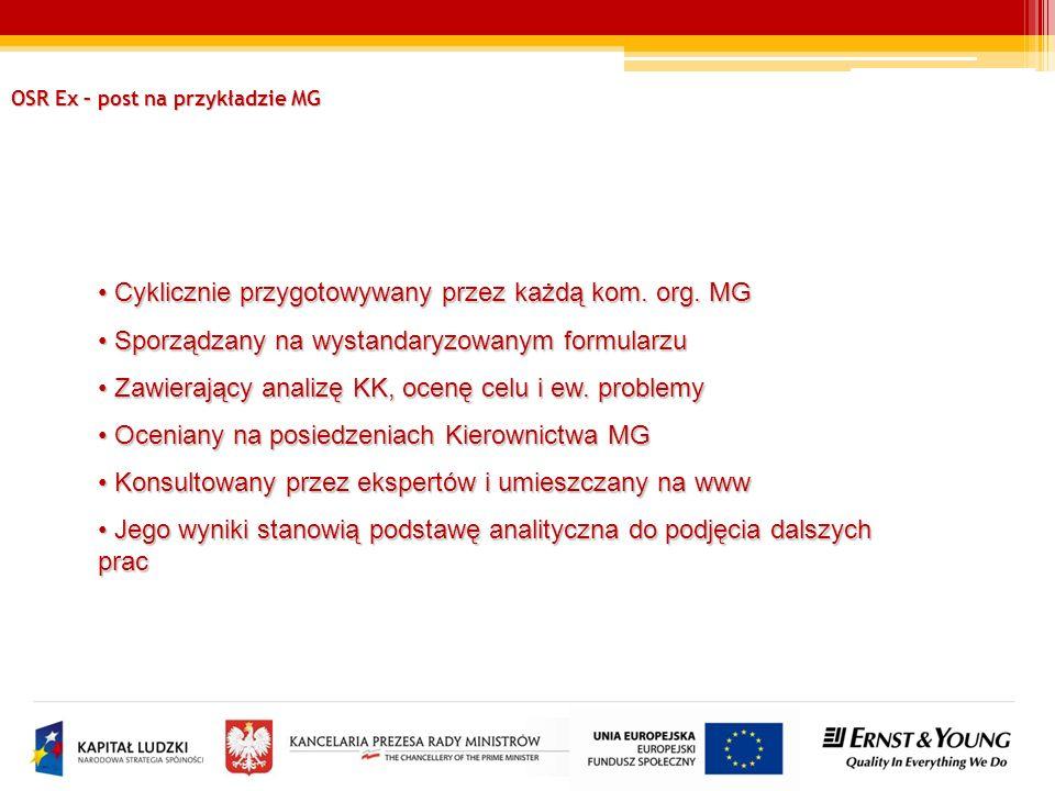 OSR Ex – post na przykładzie MG Cyklicznie przygotowywany przez każdą kom. org. MG Cyklicznie przygotowywany przez każdą kom. org. MG Sporządzany na w