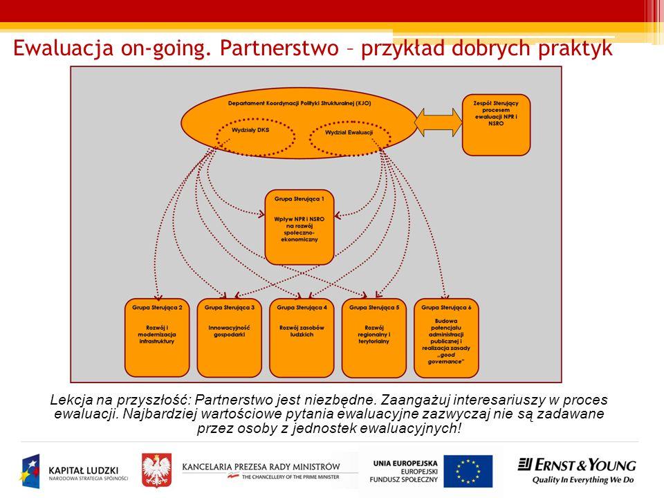 Ewaluacja on-going. Partnerstwo – przykład dobrych praktyk Lekcja na przyszłość: Partnerstwo jest niezbędne. Zaangażuj interesariuszy w proces ewaluac