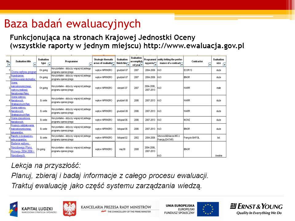 Baza badań ewaluacyjnych Funkcjonująca na stronach Krajowej Jednostki Oceny (wszystkie raporty w jednym miejscu) http://www.ewaluacja.gov.pl Lekcja na