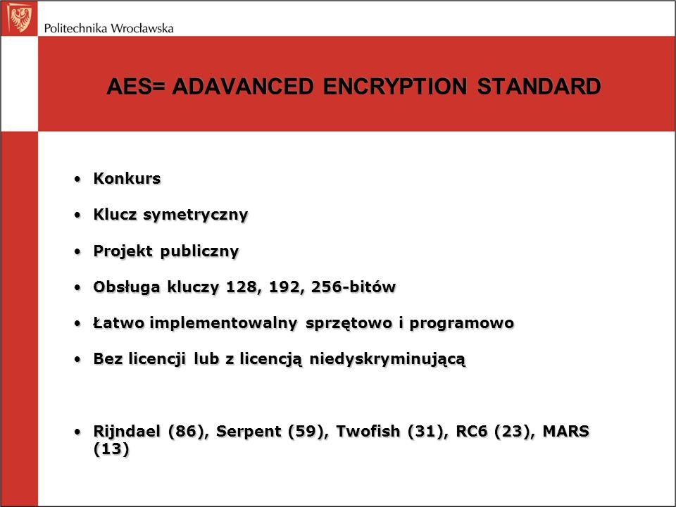 AES= ADAVANCED ENCRYPTION STANDARD KonkursKonkurs Klucz symetrycznyKlucz symetryczny Projekt publicznyProjekt publiczny Obsługa kluczy 128, 192, 256-b