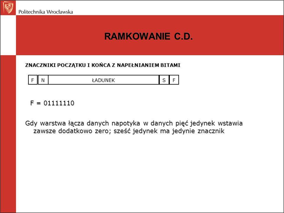 PROTOKOŁY ŁĄCZA DANYCH C.D.// PROTOKOL Z OKNEM PRZESUWNYM MAX_SEQ I TECHNIKA WROC DO N, c.d.