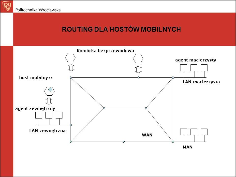 ROUTING DLA HOSTÓW MOBILNYCH WAN MAN LAN macierzysta LAN zewnętrzna agent macierzysty agent zewnętrzny host mobilny o Komórka bezprzewodowa