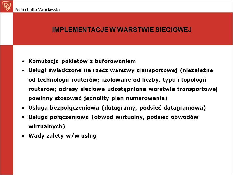 IMPLEMENTACJE W WARSTWIE SIECIOWEJ Komutacja pakietów z buforowaniem Usługi świadczone na rzecz warstwy transportowej (niezależne od technologii route