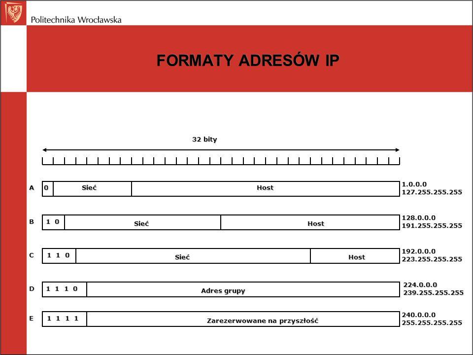 FORMATY ADRESÓW IP 32 bity SiećA Sieć Sieć Host Host Host Adres grupy Zarezerwowane na przyszłość 0 1 0 1 1 0 1 1 1 0 1 1 1 1 1.0.0.0127.255.255.255 1