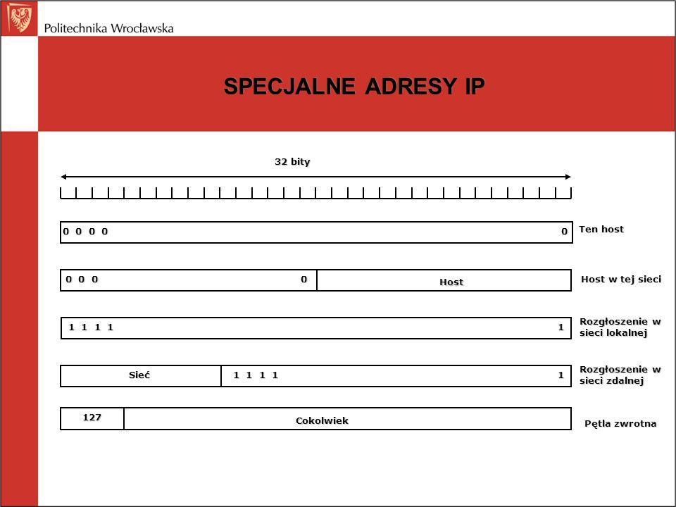 SPECJALNE ADRESY IP 32 bity Host Cokolwiek 0 0 0 0 0 0 0 0 0 Sieć 127 Ten host Host w tej sieci Rozgłoszenie w sieci lokalnej Rozgłoszenie w sieci zda