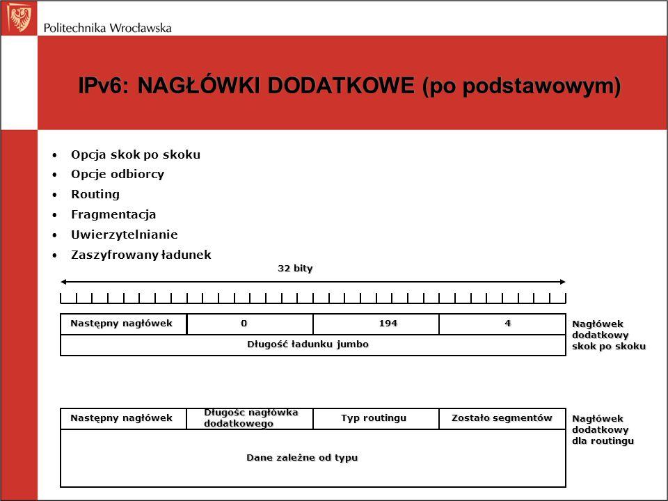 IPv6: NAGŁÓWKI DODATKOWE (po podstawowym) Opcja skok po skoku Opcje odbiorcy Routing Fragmentacja Uwierzytelnianie Zaszyfrowany ładunek Następny nagłó