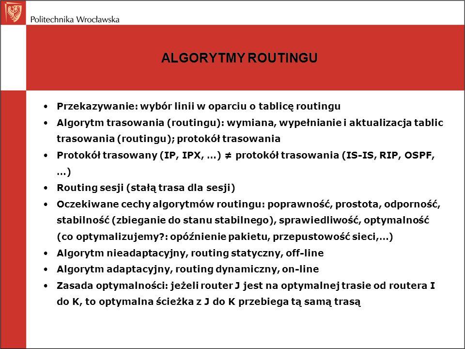 ALGORYTMY ROUTINGU Przekazywanie: wybór linii w oparciu o tablicę routingu Algorytm trasowania (routingu): wymiana, wypełnianie i aktualizacja tablic