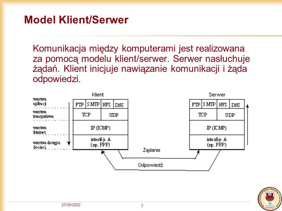 27/09/2002 3 Model Klient/Serwer Komunikacja między komputerami jest realizowana za pomocą modelu klient/serwer. Serwer nasłuchuje żądań. Klient inicj