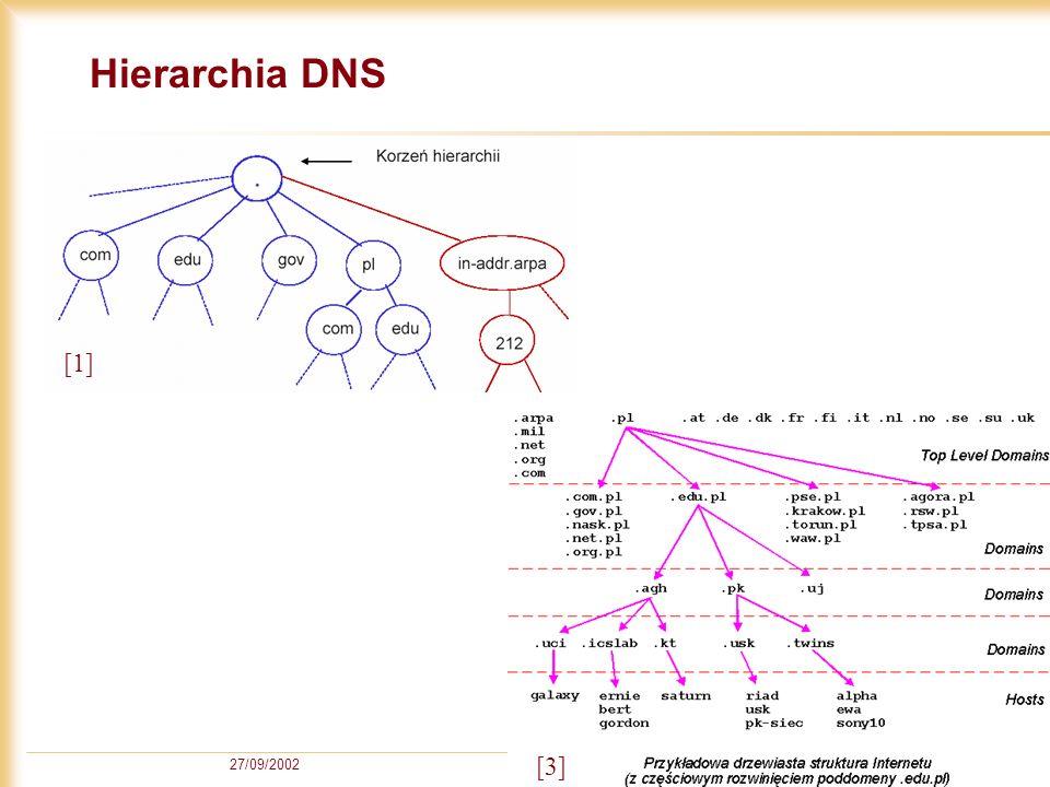 27/09/2002 7 Serwery DNS Serwery DNS przechowują odwzorowania nazw na numery IP.