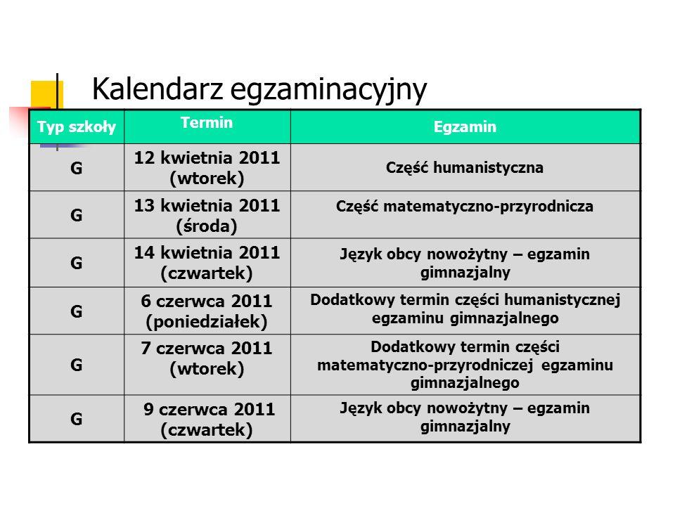 Kalendarz egzaminacyjny Typ szkoły Termin Egzamin G 12 kwietnia 2011 (wtorek) Część humanistyczna G 13 kwietnia 2011 (środa) Część matematyczno-przyro