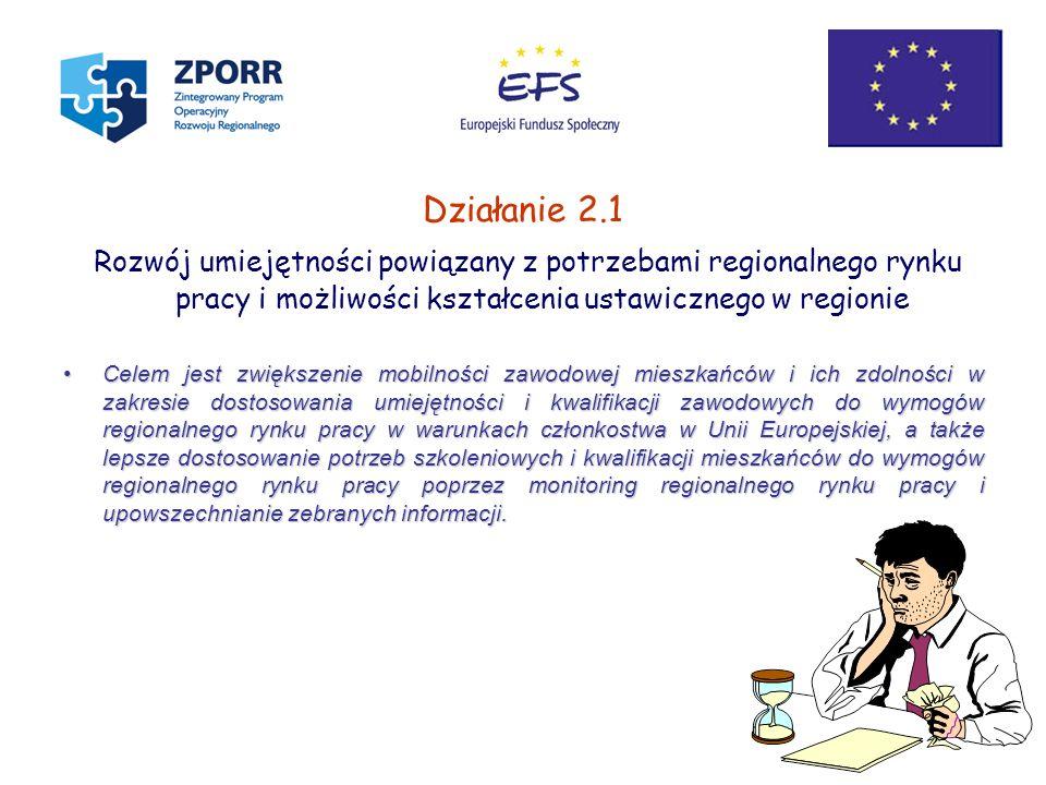 Działanie 2.1 Rozwój umiejętności powiązany z potrzebami regionalnego rynku pracy i możliwości kształcenia ustawicznego w regionie Celem jest zwiększe