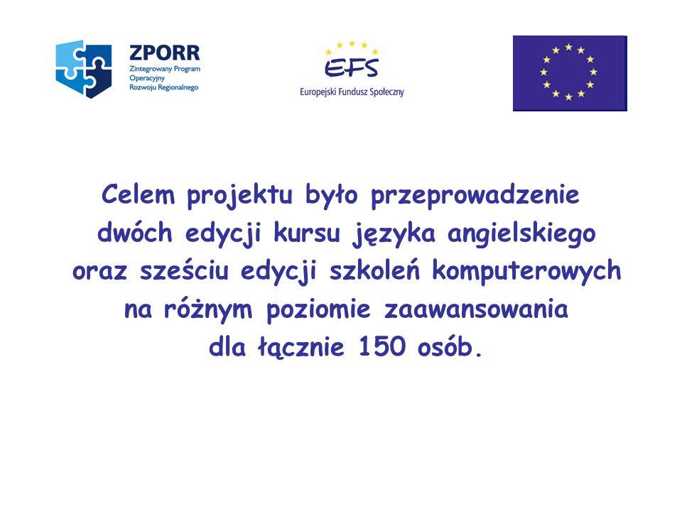 Realizacja projektu Kursy językowe i komputerowe dla pracujących mieszkańców Gminy Grodzisk Mazowiecki.