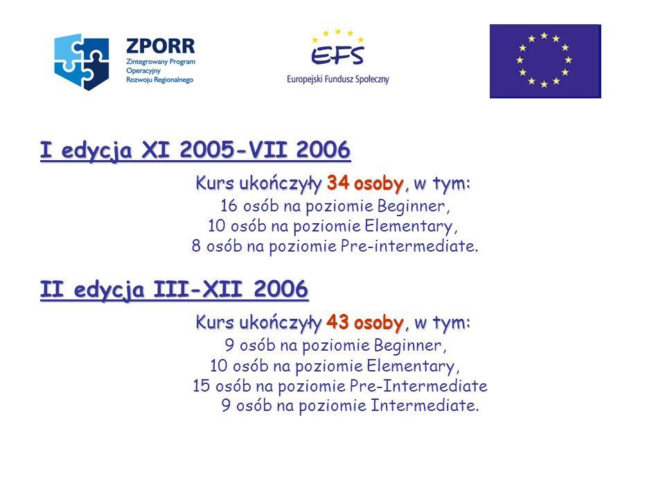 I edycja XI 2005-VII 2006 Kurs ukończyły 34 osoby, w tym: 16 osób na poziomie Beginner, 10 osób na poziomie Elementary, 8 osób na poziomie Pre-interme