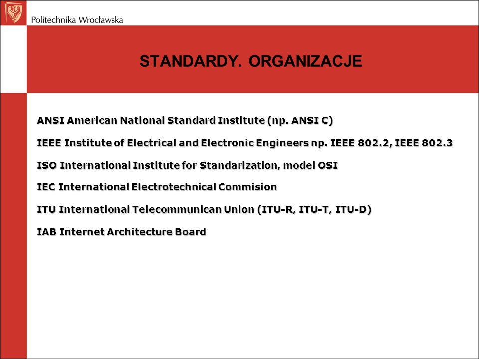 PROJEKTY IEEE 802.1 Przegląd i architektura sieci lokalnych 802.2 Sterowanie łączem logicznym 802.3 * Ethernet 802.4 Token bus 802.5 Token Ring IBM 802.6 Dual Queue Dual Bus (wczesna sieć miejska) 802.6 Dual Queue Dual Bus (wczesna sieć miejska) 802.7 Techniczna grupa doradcza dla technologii szerokopasmowych 802.8 Techniczna grupa doradcza dla technologii światłowodowych 802.9 Izochroniczna sieć LAN (zastosowania czasu rzeczywistego) 802.10 Wirtualne sieci LAN i bezpieczeństwo 802.11 * Bezprzewodowe sieci LAN 802.12 AnyLAN HP, żądanie dostępu priorytetowego 802.13 .