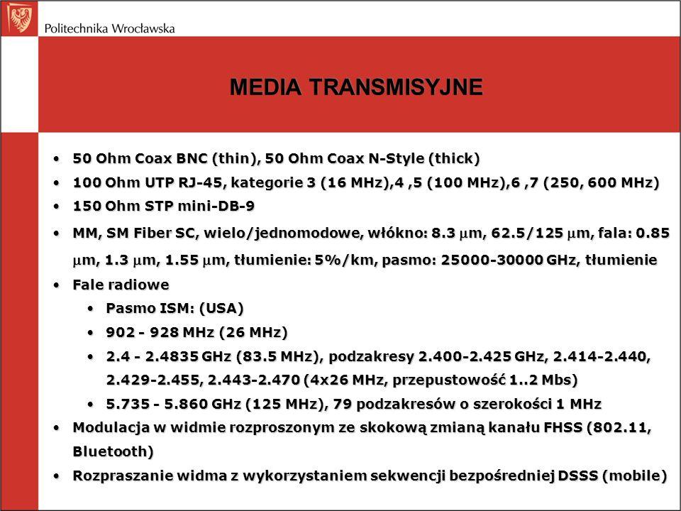 MEDIA TRANSMISYJNE 50 Ohm Coax BNC (thin), 50 Ohm Coax N-Style (thick)50 Ohm Coax BNC (thin), 50 Ohm Coax N-Style (thick) 100 Ohm UTP RJ-45, kategorie