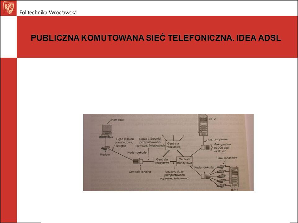 PUBLICZNA KOMUTOWANA SIEĆ TELEFONICZNA. IDEA ADSL