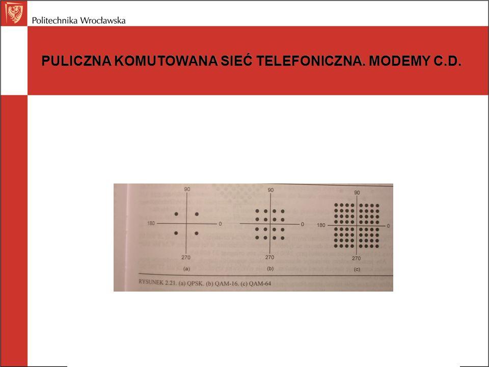 PULICZNA KOMUTOWANA SIEĆ TELEFONICZNA. MODEMY C.D.