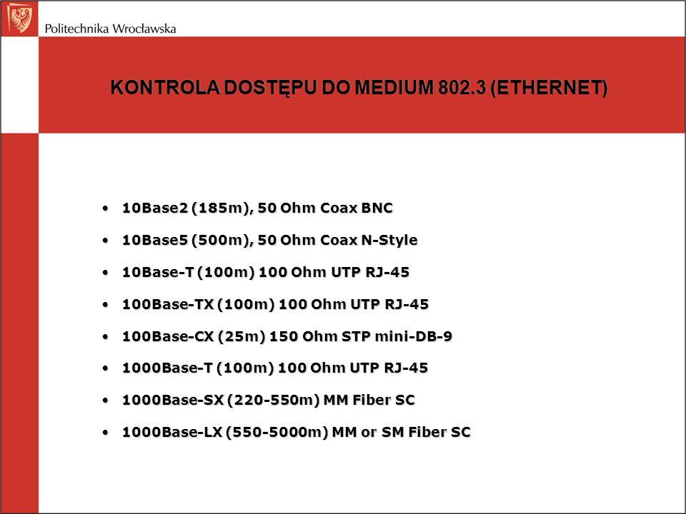 KONTROLA DOSTĘPU DO MEDIUM 802.3 (ETHERNET) 10Base2 (185m), 50 Ohm Coax BNC10Base2 (185m), 50 Ohm Coax BNC 10Base5 (500m), 50 Ohm Coax N-Style10Base5