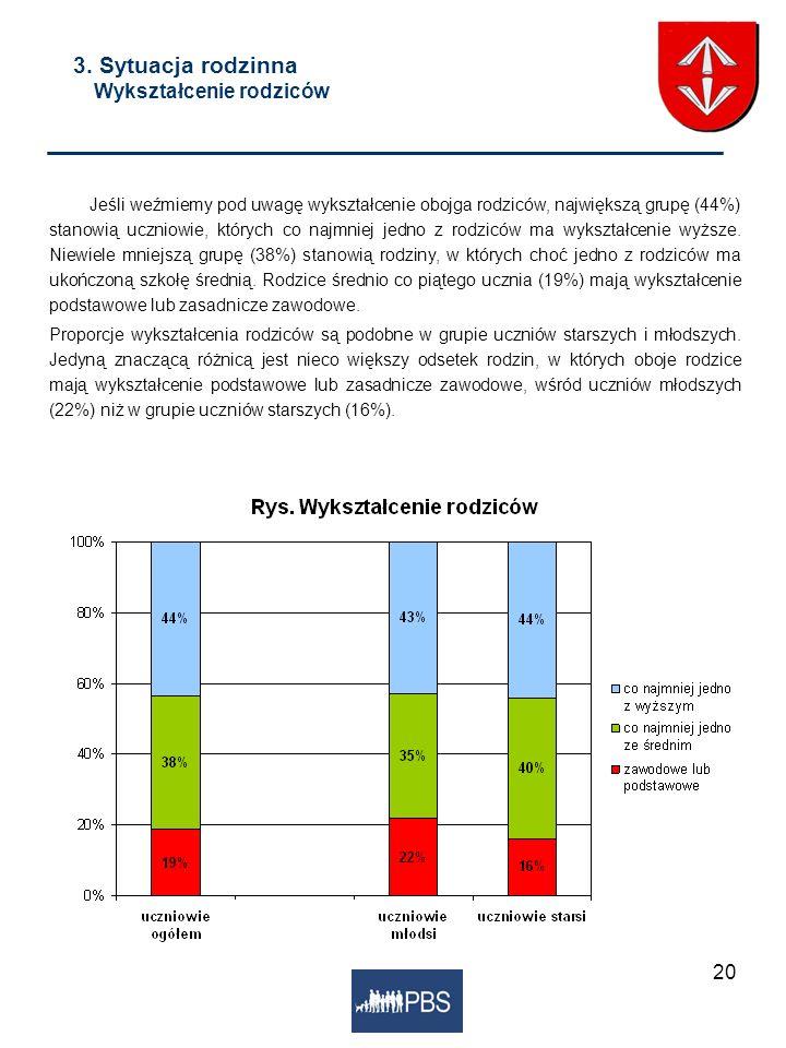 20 3. Sytuacja rodzinna Wykształcenie rodziców Jeśli weźmiemy pod uwagę wykształcenie obojga rodziców, największą grupę (44%) stanowią uczniowie, któr