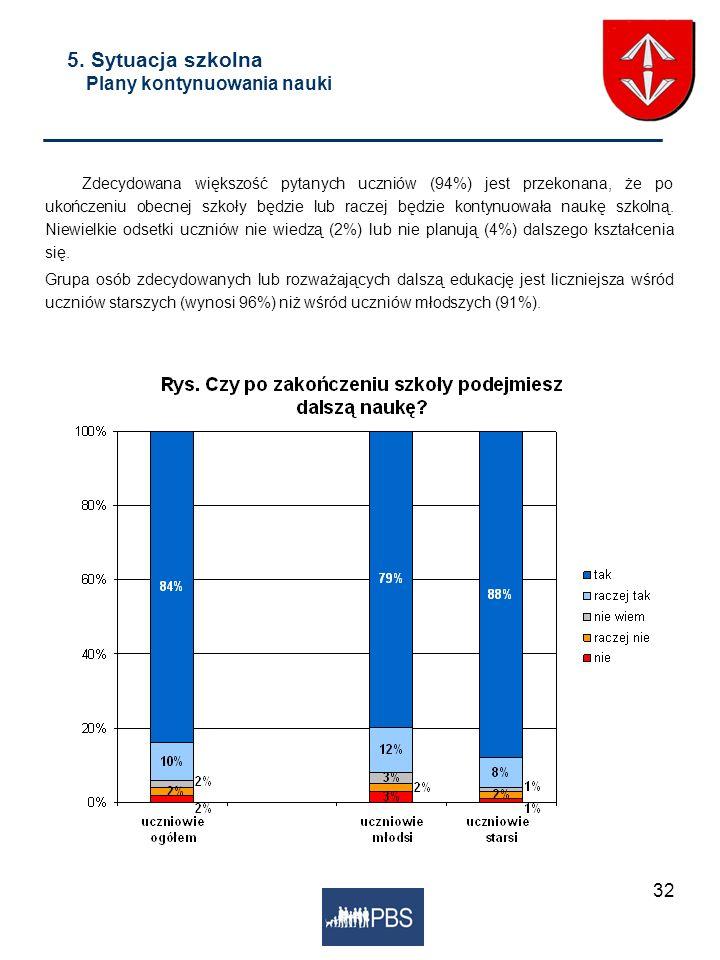32 5. Sytuacja szkolna Plany kontynuowania nauki Zdecydowana większość pytanych uczniów (94%) jest przekonana, że po ukończeniu obecnej szkoły będzie