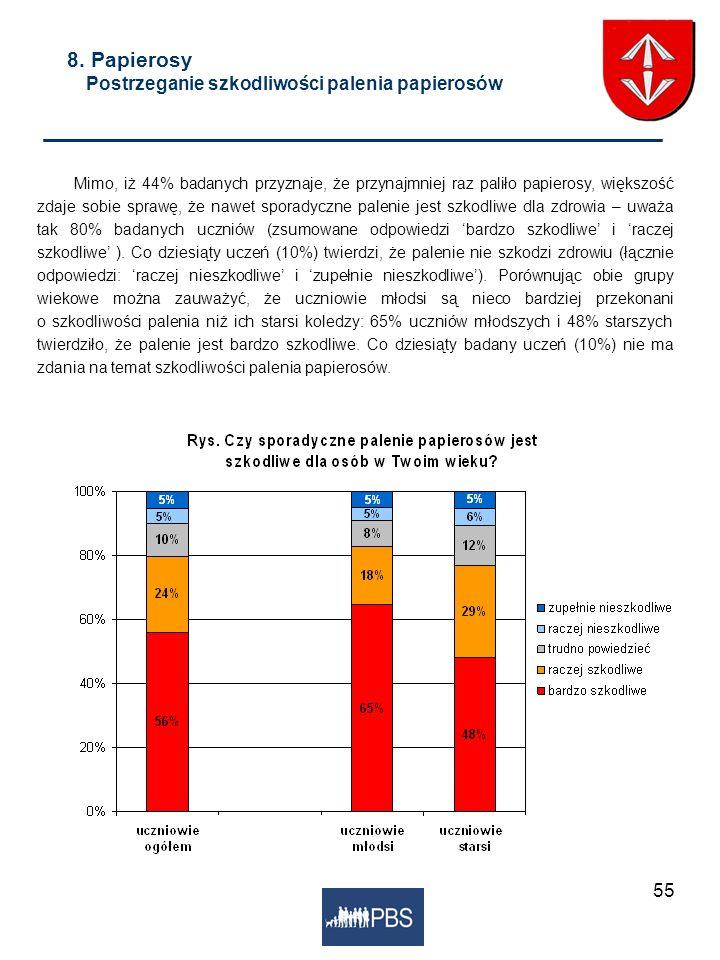 55 8. Papierosy Postrzeganie szkodliwości palenia papierosów Mimo, iż 44% badanych przyznaje, że przynajmniej raz paliło papierosy, większość zdaje so