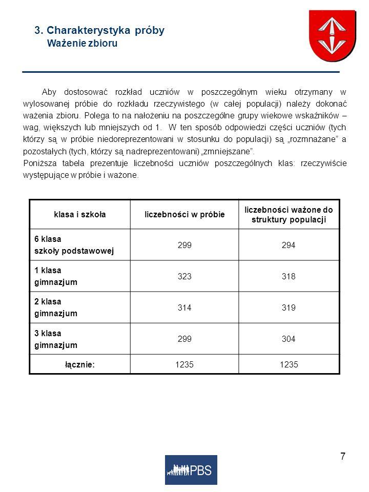 7 klasa i szkołaliczebności w próbie liczebności ważone do struktury populacji 6 klasa szkoły podstawowej 299294 1 klasa gimnazjum 323318 2 klasa gimn