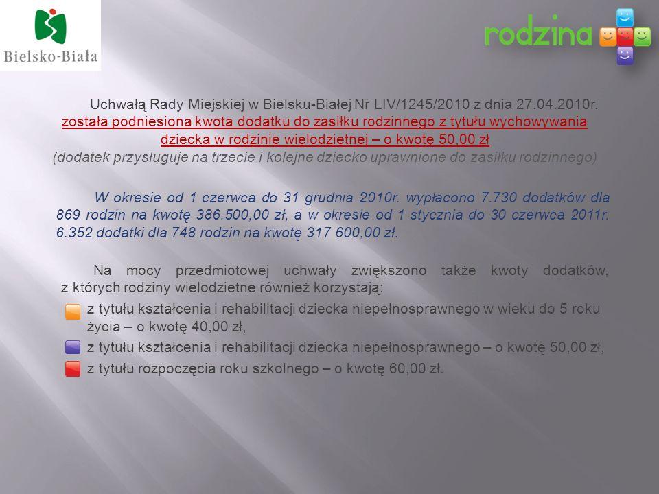 Uchwałą Rady Miejskiej w Bielsku-Białej Nr LIV/1245/2010 z dnia 27.04.2010r.