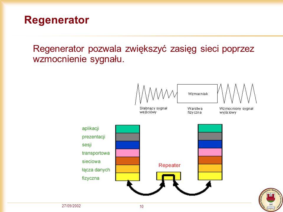 27/09/2002 10 Regenerator Regenerator pozwala zwiększyć zasięg sieci poprzez wzmocnienie sygnału.