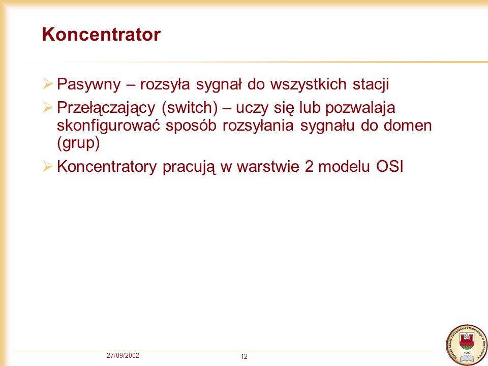 27/09/2002 12 Koncentrator Pasywny – rozsyła sygnał do wszystkich stacji Przełączający (switch) – uczy się lub pozwalaja skonfigurować sposób rozsyłan
