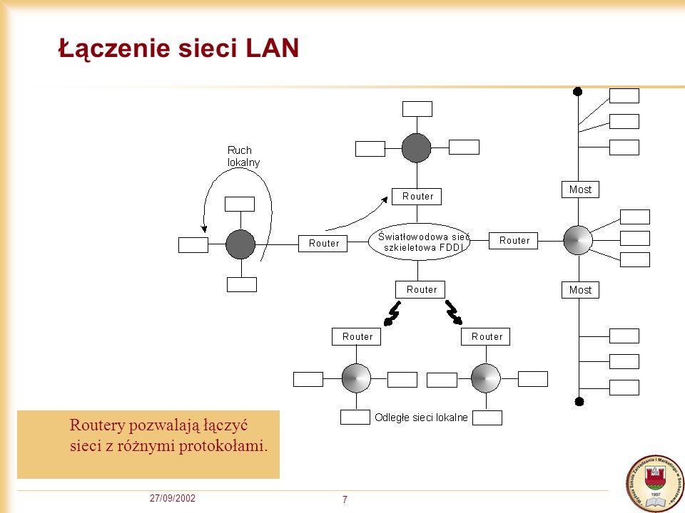 27/09/2002 7 Łączenie sieci LAN Routery pozwalają łączyć sieci z różnymi protokołami.