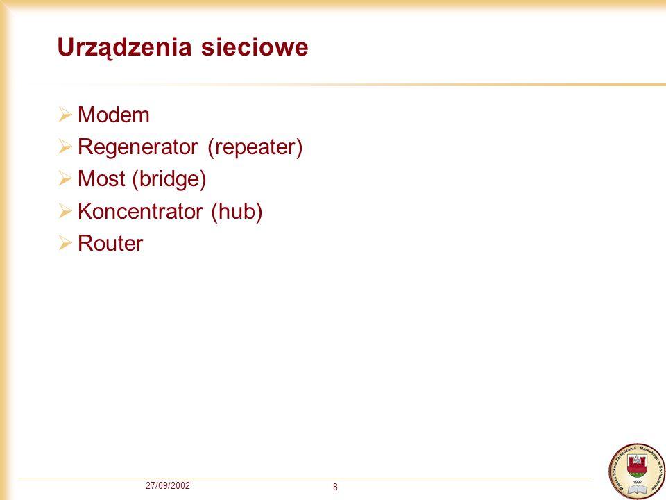 27/09/2002 8 Urządzenia sieciowe Modem Regenerator (repeater) Most (bridge) Koncentrator (hub) Router