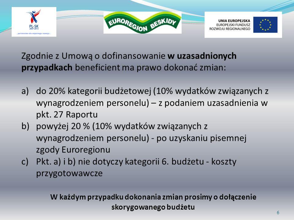 Zgodnie z Umową o dofinansowanie w uzasadnionych przypadkach beneficient ma prawo dokonać zmian: a)do 20% kategorii budżetowej (10% wydatków związanyc