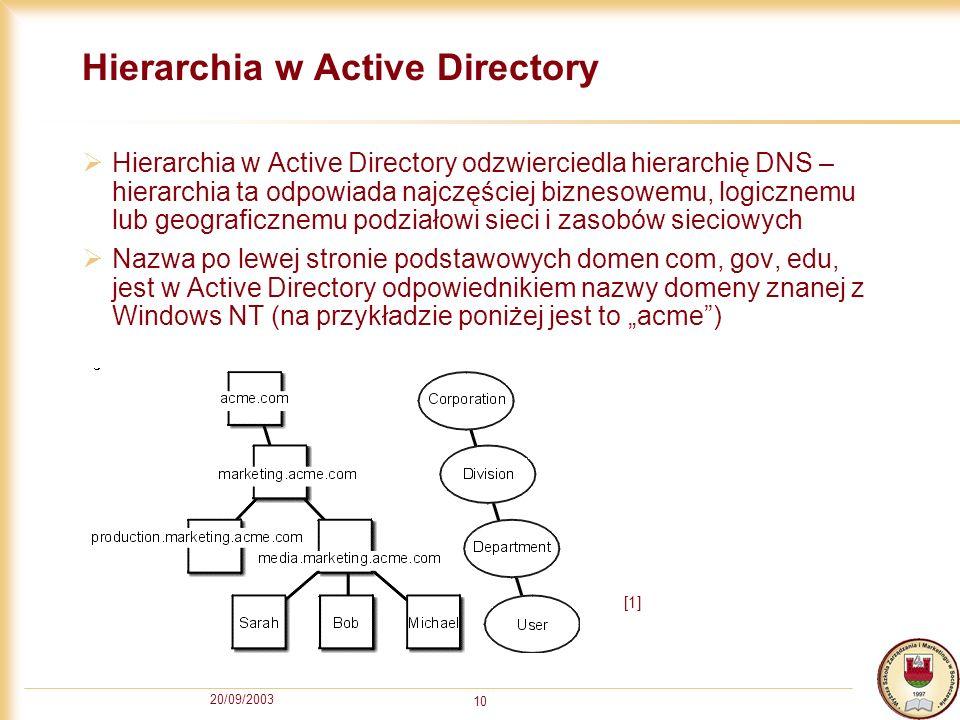20/09/2003 10 Hierarchia w Active Directory Hierarchia w Active Directory odzwierciedla hierarchię DNS – hierarchia ta odpowiada najczęściej biznesowe