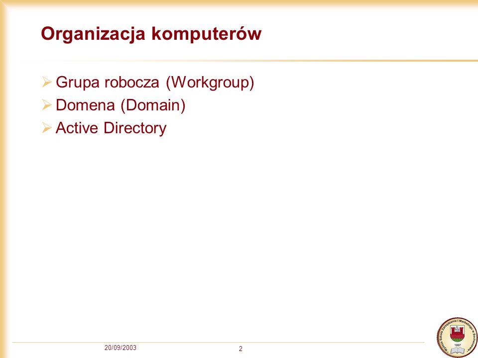 20/09/2003 2 Organizacja komputerów Grupa robocza (Workgroup) Domena (Domain) Active Directory