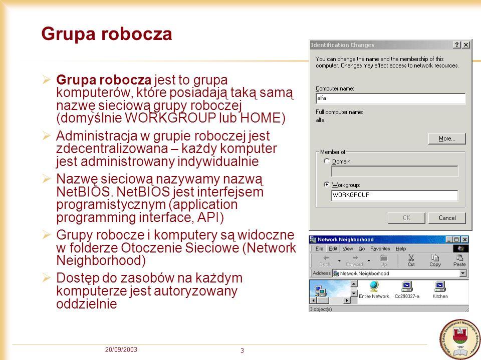 20/09/2003 3 Grupa robocza Grupa robocza jest to grupa komputerów, które posiadają taką samą nazwę sieciową grupy roboczej (domyślnie WORKGROUP lub HO