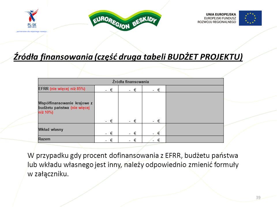 Źródła finansowania (część druga tabeli BUDŻET PROJEKTU) 39 Źródła finansowania EFRR (nie więcej niż 85%) - - - Współfinansowanie krajowe z budżetu pa