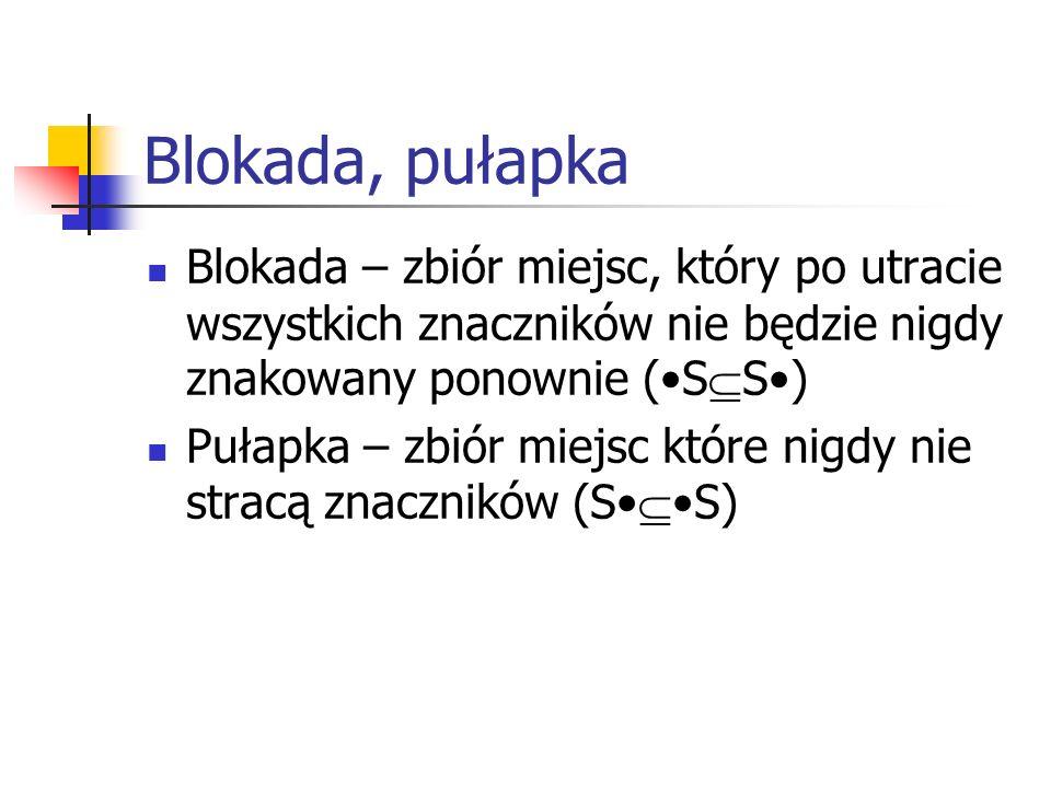 Blokada, pułapka Blokada – zbiór miejsc, który po utracie wszystkich znaczników nie będzie nigdy znakowany ponownie (S S) Pułapka – zbiór miejsc które