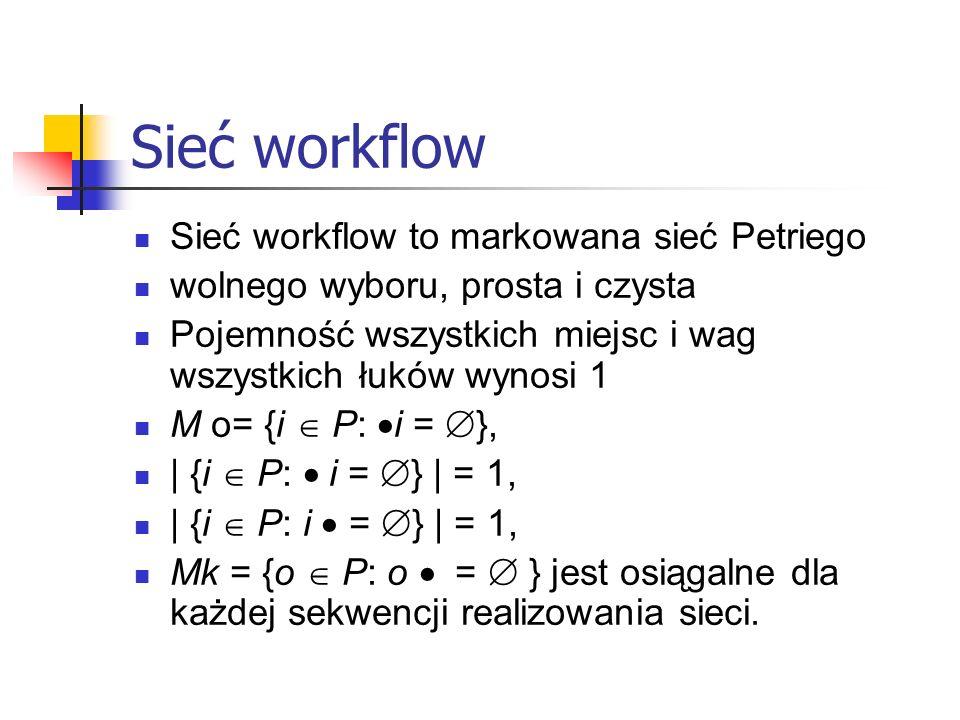 Sieć workflow Sieć workflow to markowana sieć Petriego wolnego wyboru, prosta i czysta Pojemność wszystkich miejsc i wag wszystkich łuków wynosi 1 M o