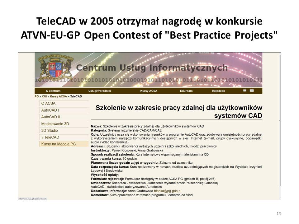 TeleCAD w 2005 otrzymał nagrodę w konkursie ATVN-EU-GP Open Contest of