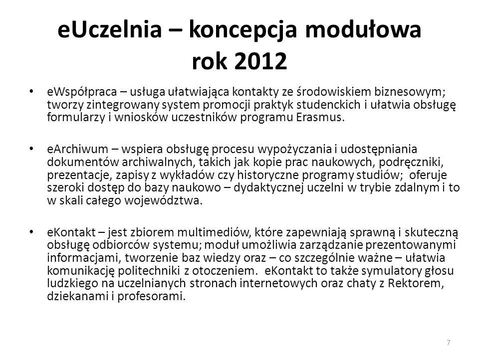 eUczelnia – koncepcja modułowa rok 2012 eWspółpraca – usługa ułatwiająca kontakty ze środowiskiem biznesowym; tworzy zintegrowany system promocji prak
