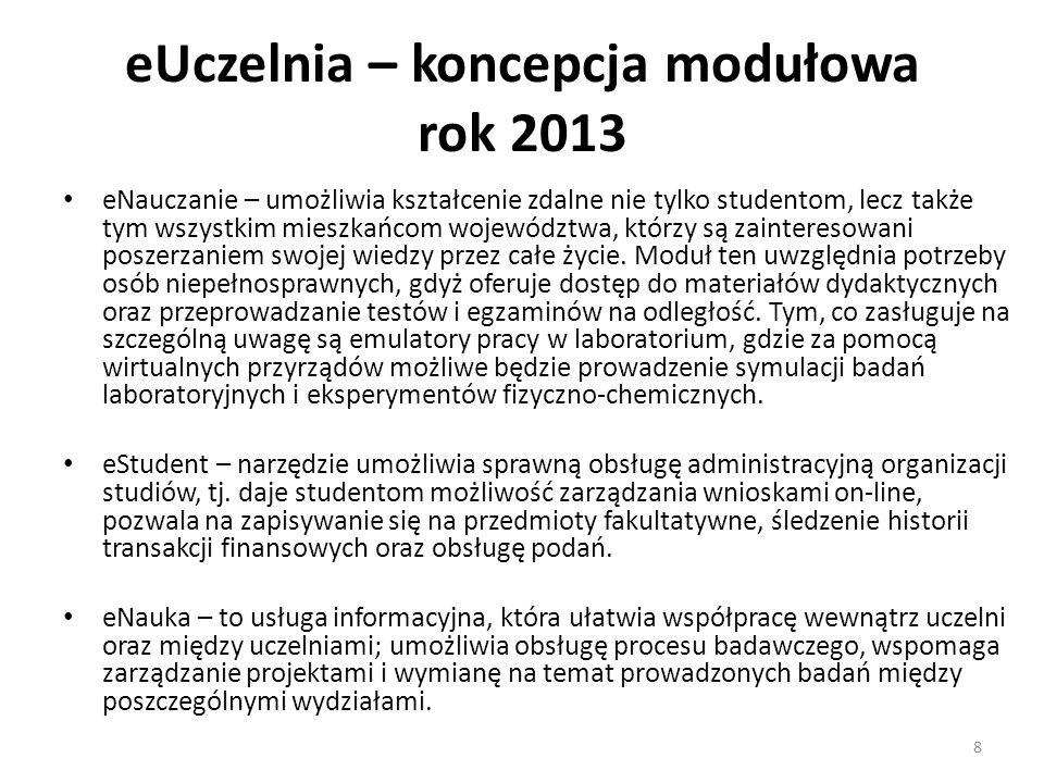 eUczelnia – koncepcja modułowa rok 2013 eNauczanie – umożliwia kształcenie zdalne nie tylko studentom, lecz także tym wszystkim mieszkańcom województw