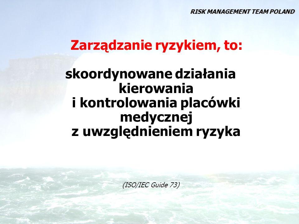 RISK MANAGEMENT TEAM POLAND Zarządzanie ryzykiem, to: skoordynowane działania kierowania i kontrolowania placówki medycznej z uwzględnieniem ryzyka (I