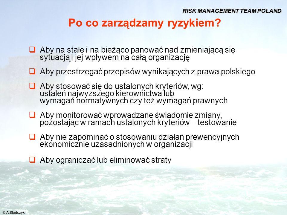 Aby na stałe i na bieżąco panować nad zmieniającą się sytuacją i jej wpływem na całą organizację Aby przestrzegać przepisów wynikających z prawa polsk