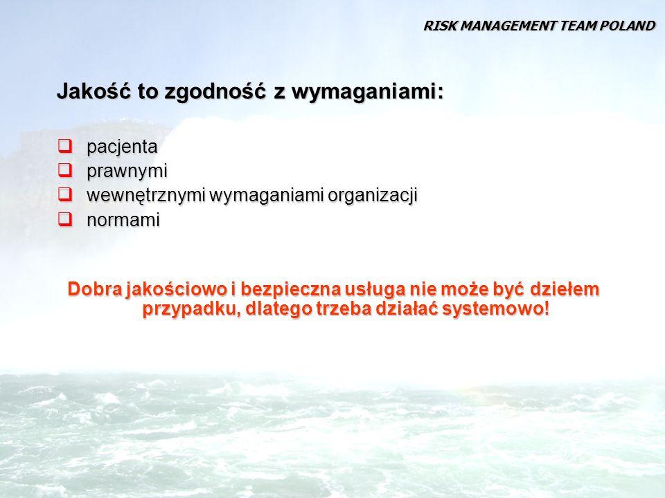 Aby na stałe i na bieżąco panować nad zmieniającą się sytuacją i jej wpływem na całą organizację Aby przestrzegać przepisów wynikających z prawa polskiego Aby stosować się do ustalonych kryteriów, wg: ustaleń najwyższego kierownictwa lub wymagań normatywnych czy też wymagań prawnych Aby monitorować wprowadzane świadomie zmiany, pozostając w ramach ustalonych kryteriów – testowanie Aby nie zapominać o stosowaniu działań prewencyjnych ekonomicznie uzasadnionych w organizacji Aby ograniczać lub eliminować straty Po co zarządzamy ryzykiem.
