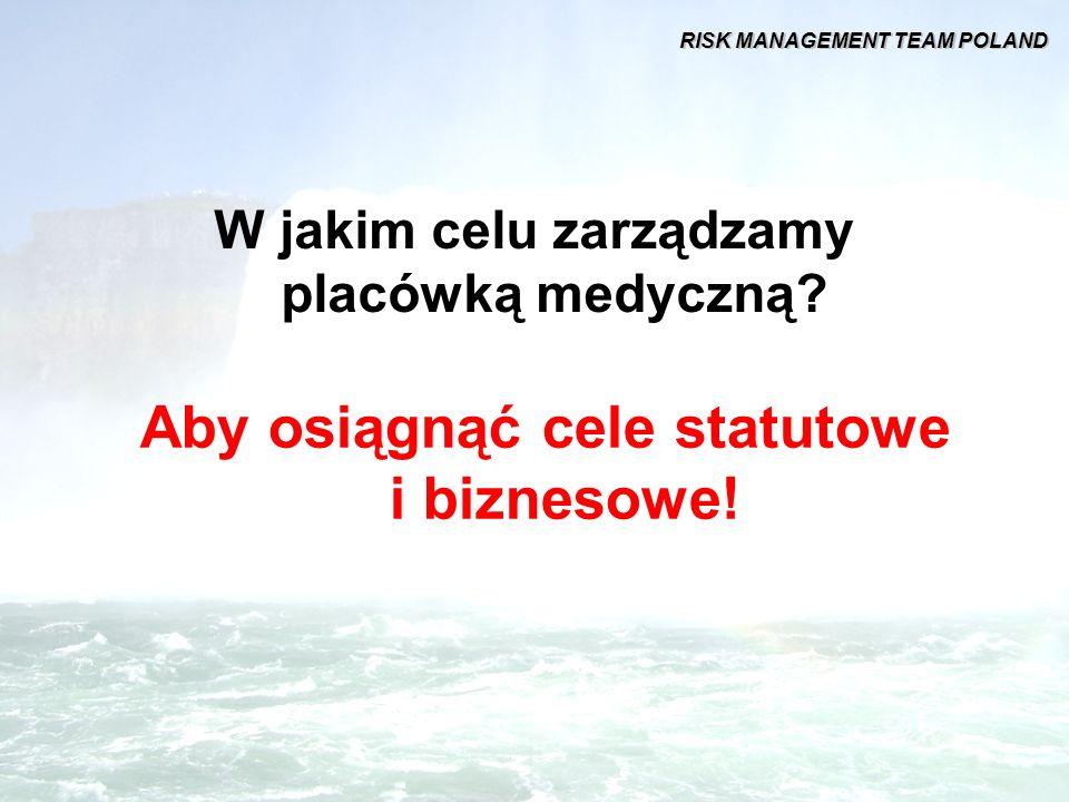 W jakim celu zarządzamy placówką medyczną? Aby osiągnąć cele statutowe i biznesowe! RISK MANAGEMENT TEAM POLAND