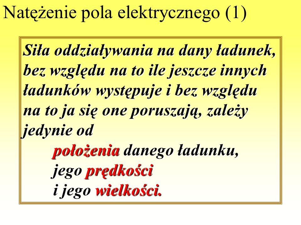 Prawo Coulomba (ładunki różnoimienne) r