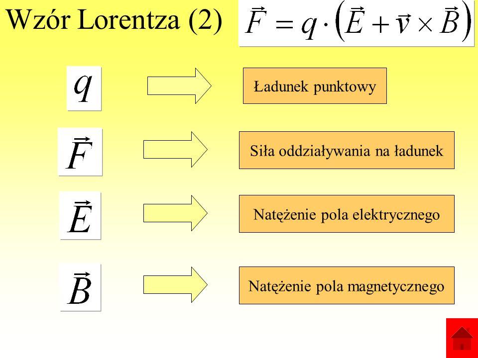 Wzór Lorentza (1) Odziaływanie pola elektrycznego na ładunek Odziaływanie pola magnetycznego na ładunek w ruchu