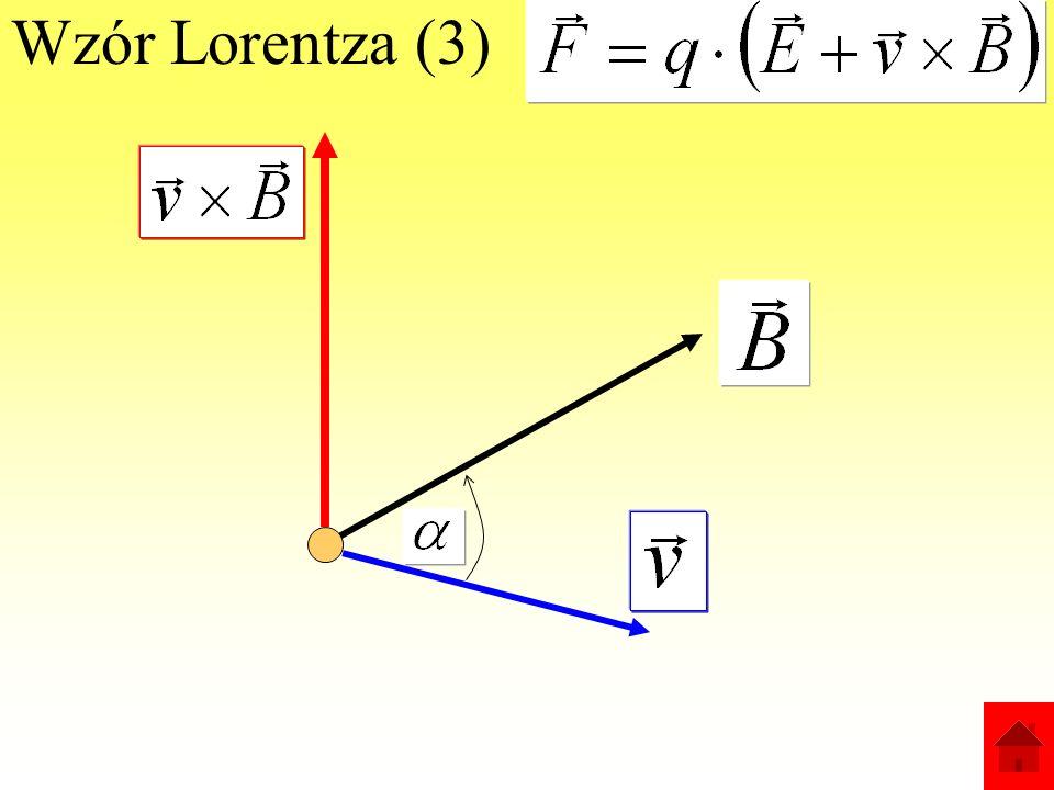Wzór Lorentza (2) Ładunek punktowy Siła oddziaływania na ładunek Natężenie pola elektrycznego Natężenie pola magnetycznego