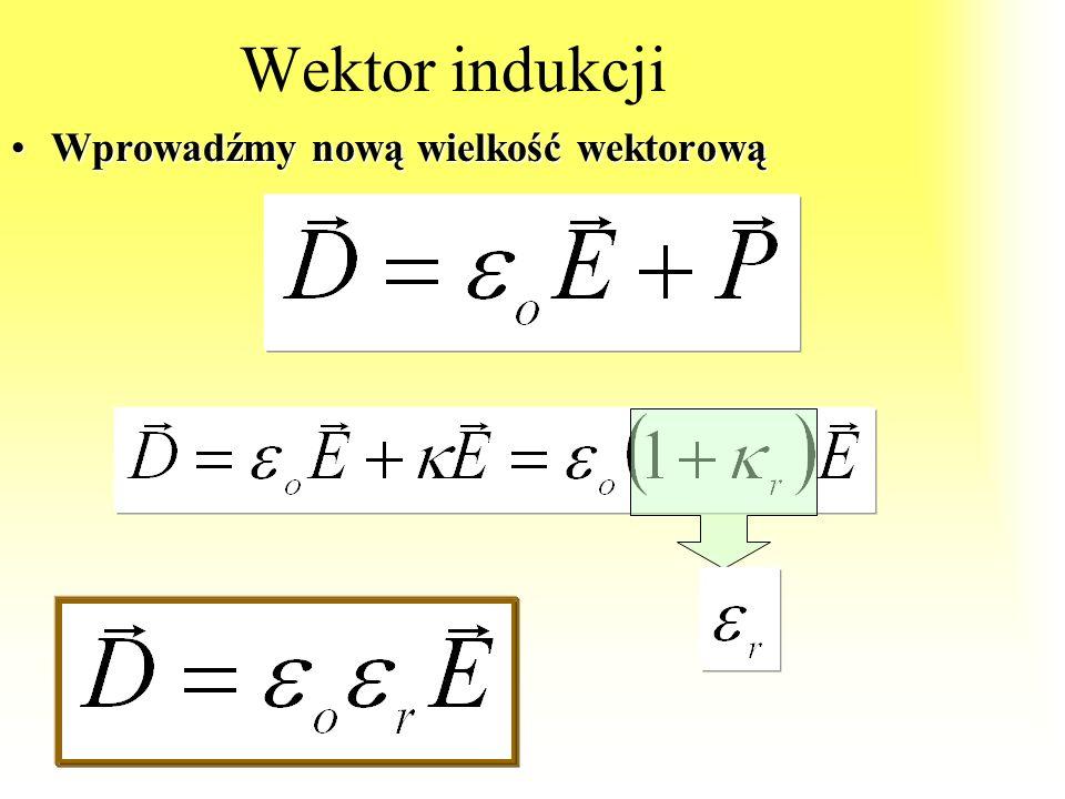 Polaryzacja (cd) Def. Zmiana natężenia pola elektrycznego w dielektryku w stosunku do natężenia w próżni jest efektem polaryzacji.Def. Zmiana natężeni